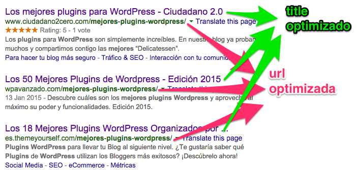 SERPS optimizados