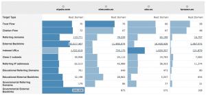 analisis de la competencia SEO