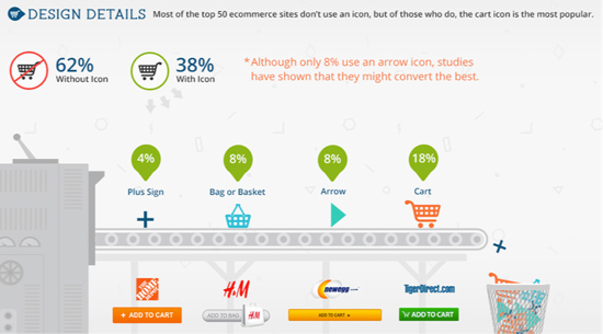 estilo botón de compra tienda online
