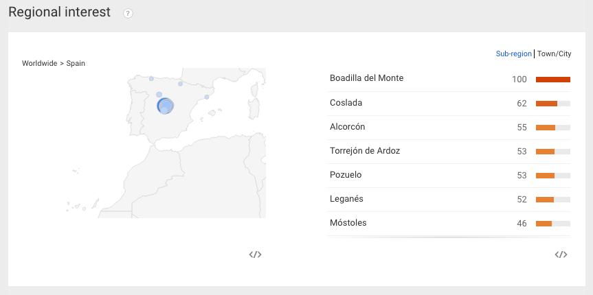 Google Trends geolocalizado