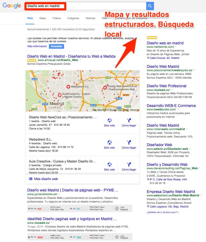 keywords locales